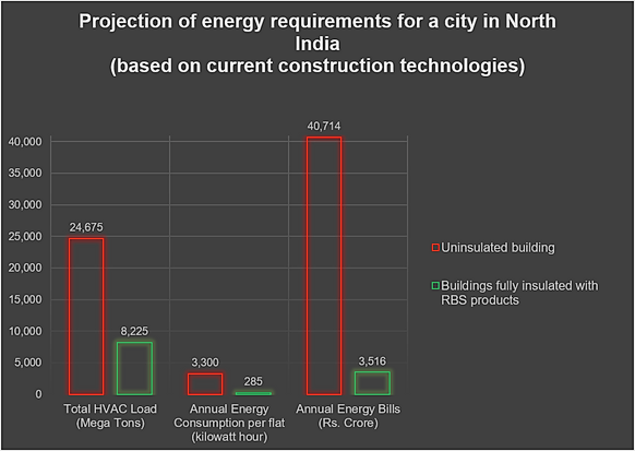 Insulated building energy consumption.jpg