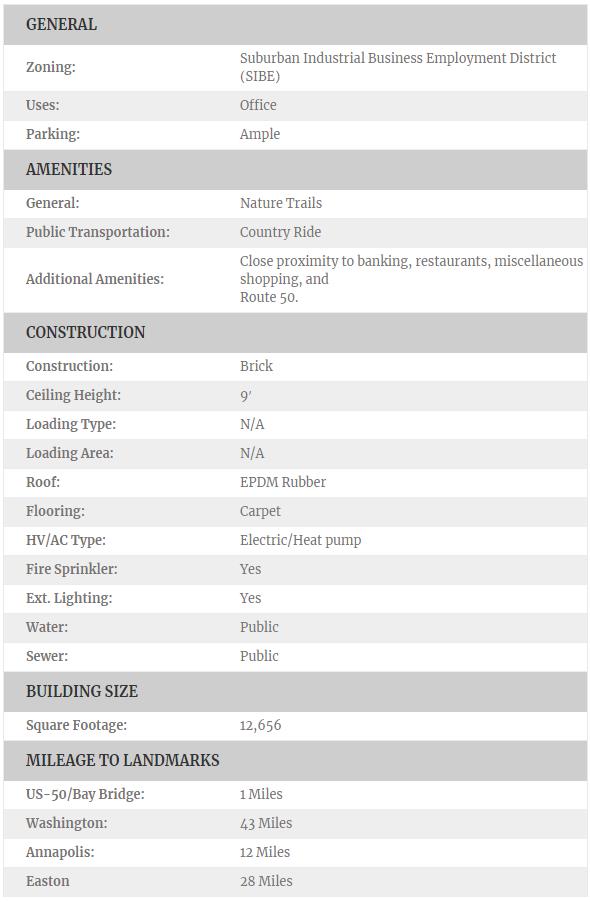 Shippen Building Info..png