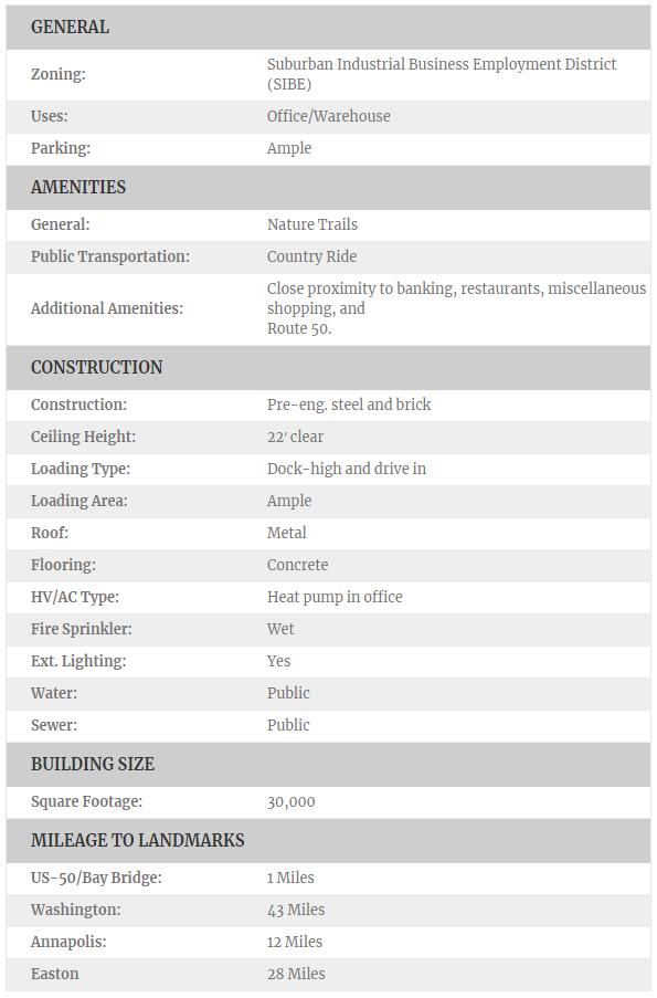 Kirwan Building Info..png