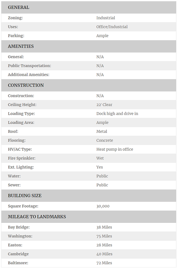 Paul Wise Building Info.png