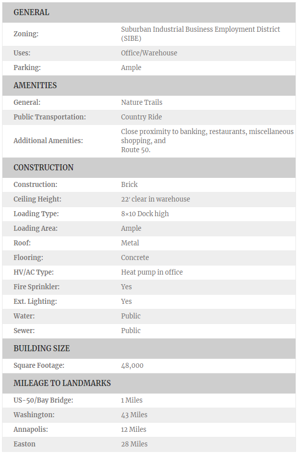 Sassafras Building Info..png