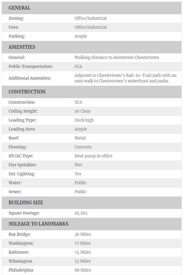 The Lynchburg Building Info..png