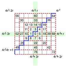 quadratic_grid.png