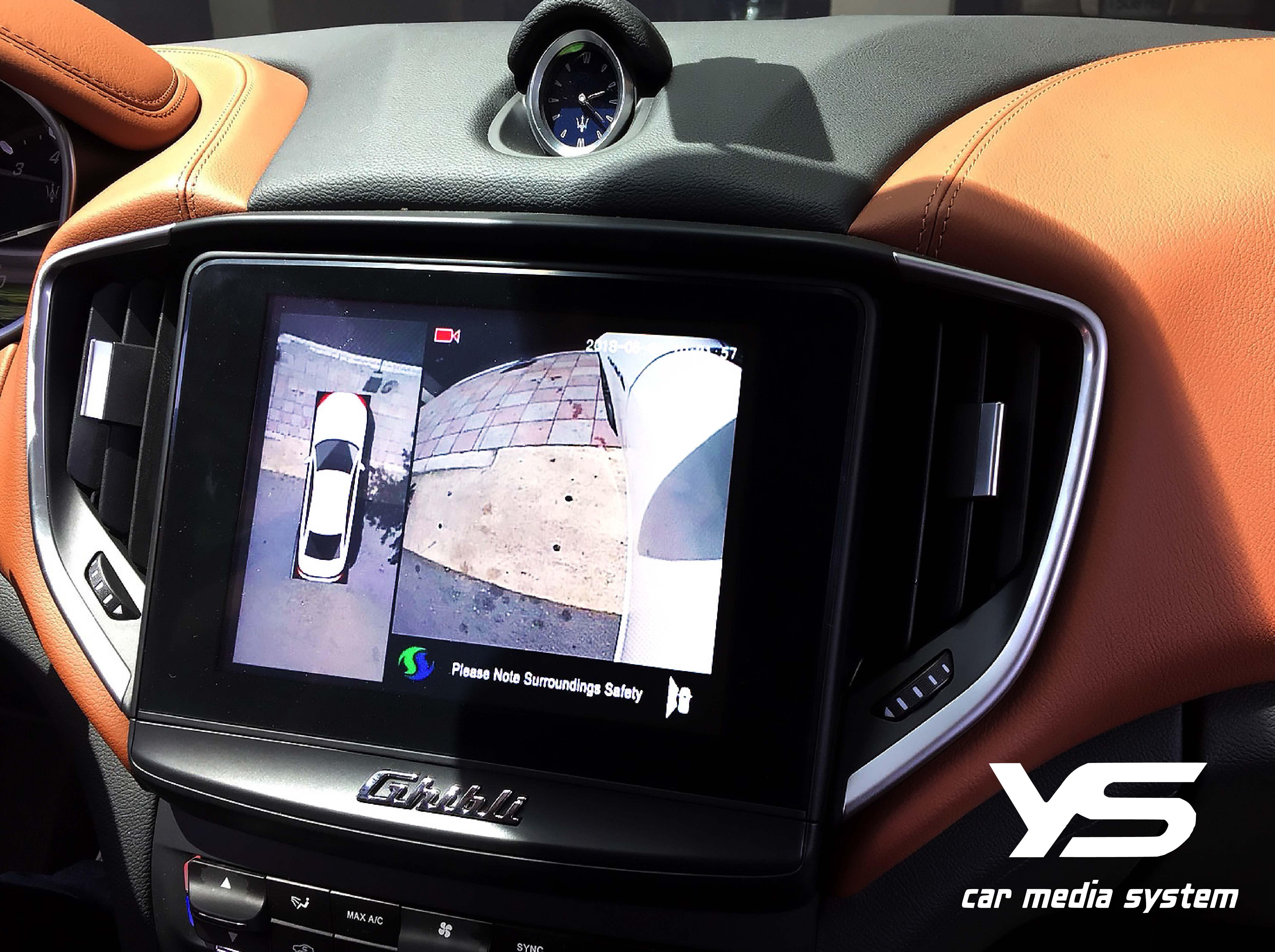 360度環景停車輔助系統