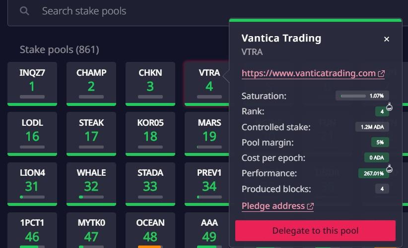 Stake Pool Data