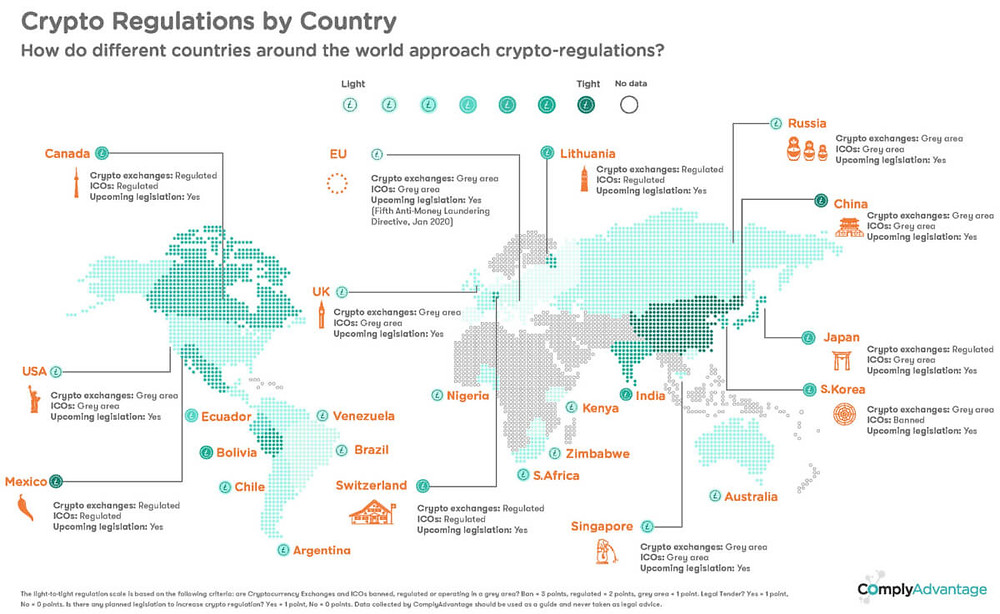 Companies need to cope with the recent crypto regulations