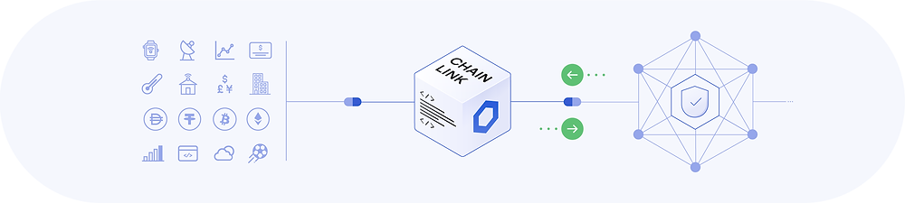 Chainlink brings validated data to Smart Contracts