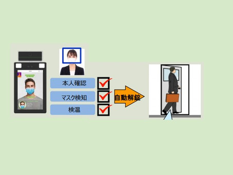 コロナ対応の入退室管理システム【検温/マスク有無】