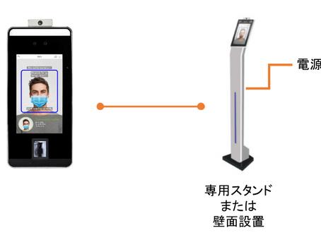 タブレット型サーマルカメラ比較まとめ【2020年10月版】