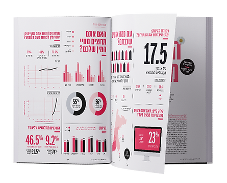 TimeOut Tel Aviv | Roee Ben Yehuda | Design Portfolio
