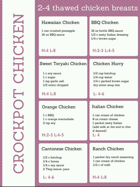Easy Crockpot Chicken Meals