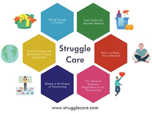 Struggle Care Pillars image