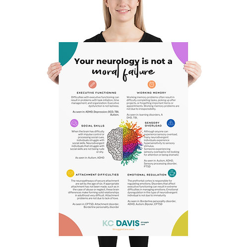 Your neurology is not a moral failure poster 24x36