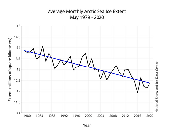 Arctic Ice Extent.png