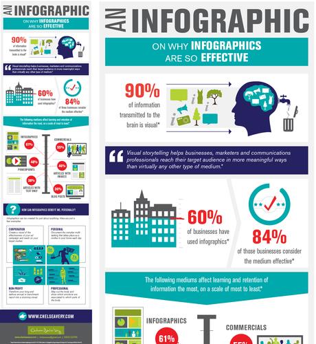 Infographic self-promo