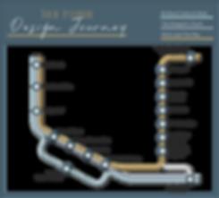 Client-Journey-Version-7.png