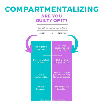 Compartmentalizing Pros & Cons