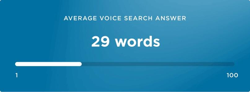 average voice search answers - seo 2020