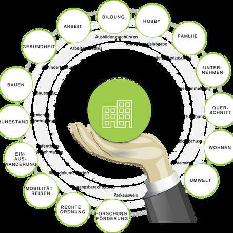 Aufbau einer Antrags- und Prozessplattform im Rahmen des OZG für 2 Bundesländer