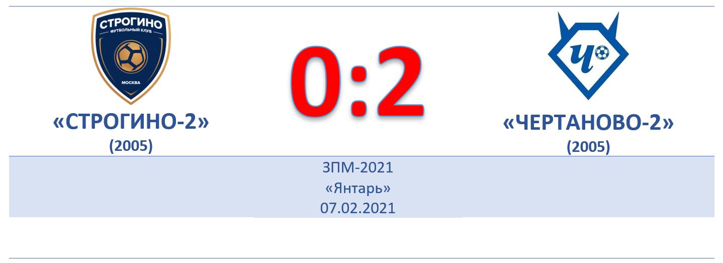 """3 ТУР: """"ЧЕРТАНОВО-2"""" (д) 0:2"""