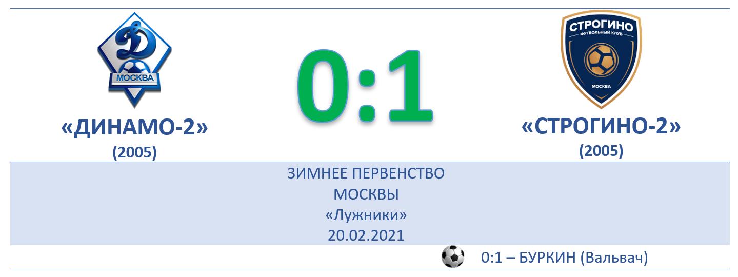 """5 ТУР: """"ДИНАМО"""" (г) 1:0"""