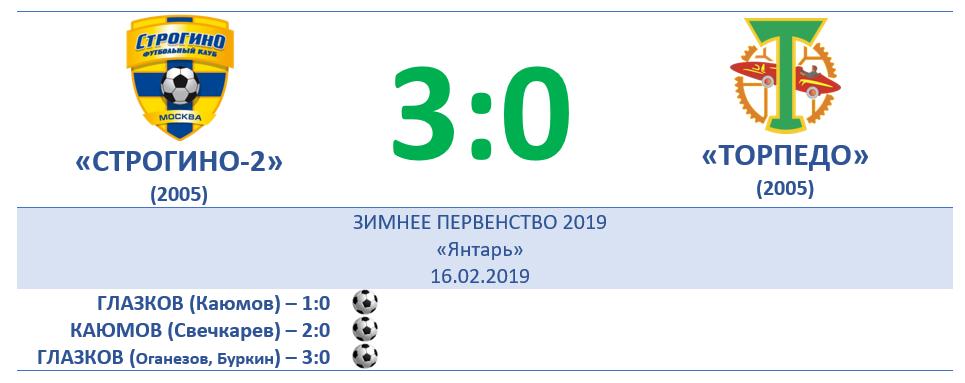 """5 ТУР: """"ТОРПЕДО"""" (д) 3:0"""