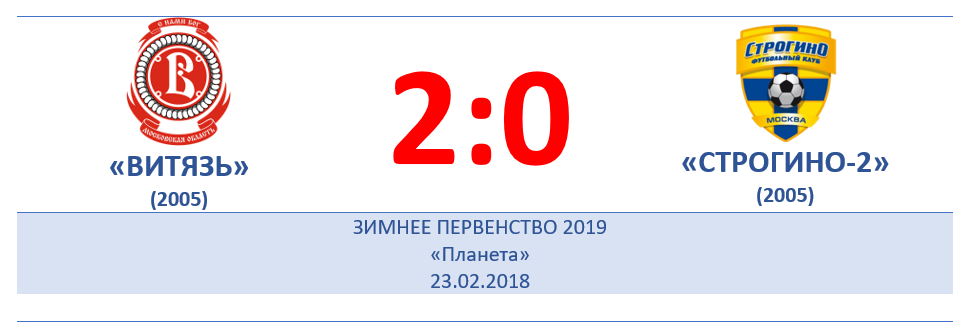 "6 ТУР: ""ВИТЯЗЬ"" (г) 0:2"