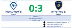 "7 ТУР: ""ЧЕРТАНОВО-2"" (г) 3:0"