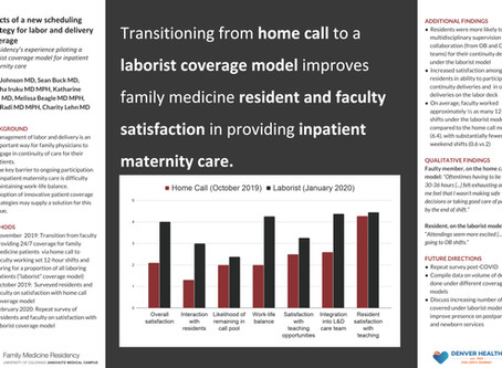 Effects of a new scheduling strategy for labor and delivery coverage. A residency's experience pilot