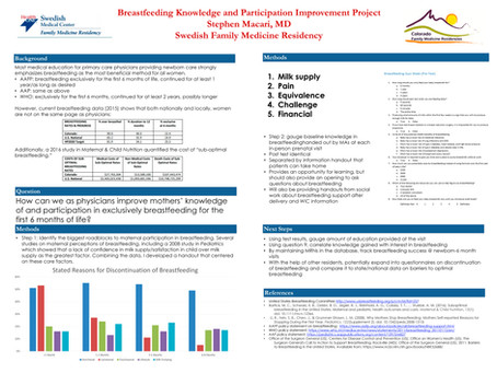 Breastfeeding Knowledge and Participation Improvement Project