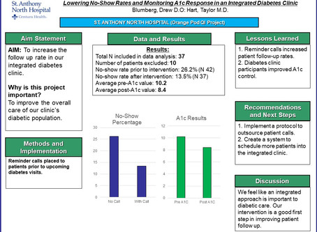 Lowering No Show Rates and Monitoring A1c Response in an Integrated Diabetes Clinic