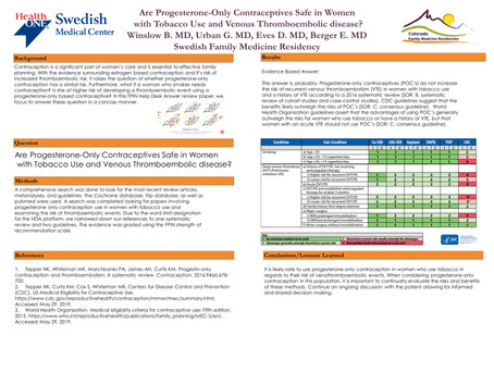 Are Progesterone-Only Contraceptives Safe in Women with Tobacco Use and Venous Thromboembolic...