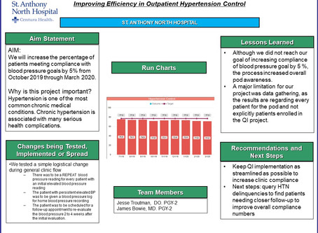 Improving Efficiency in Outpatient Hypertension Control
