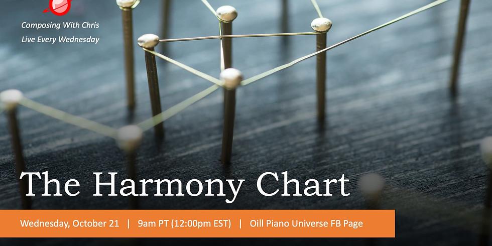 The Harmony Chart