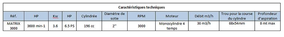 caracteristique matrix 3000.png