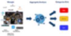 MBi360_Process.jpg