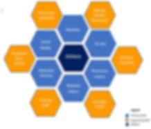 Data_EcoSystem.JPG