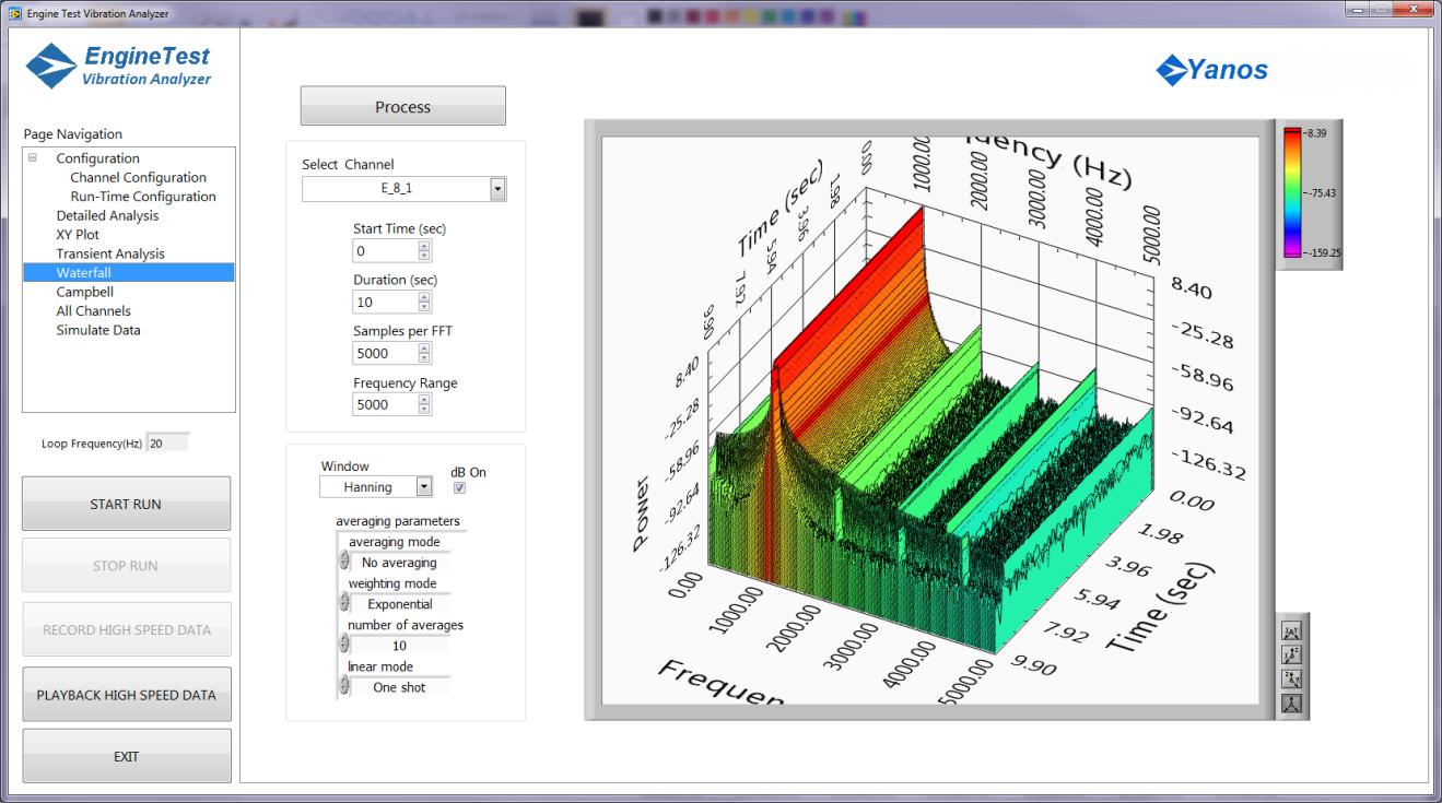 Integrated Vibration Analysis