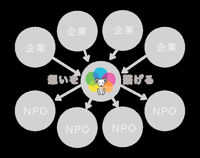 Hitsujiiro_philomap-02.png