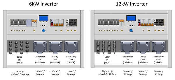 Power Interface Panel Plug Options.jpg