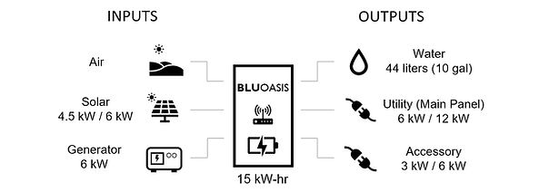 BluOasis Operating Schematic.jpg