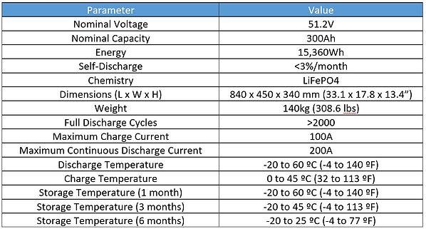 Battery Module Summary.JPG