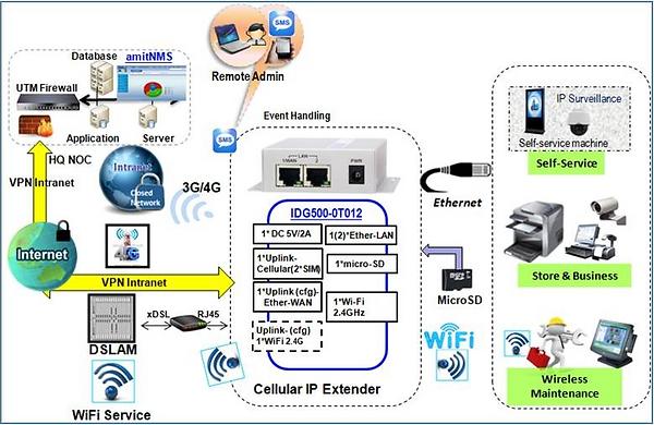 IDG500-0T012 Diagram.png