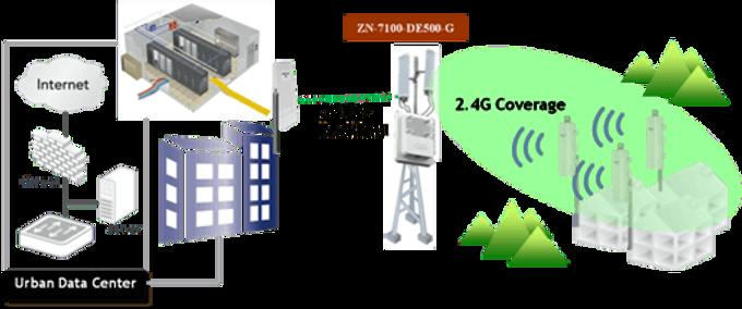 ZN-7100-DE500-G-img-2.png