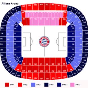 Bayern Munich 2018-19 Season