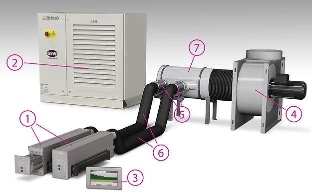 E2C-System-with-Rhino-PSUnumbers.jpg