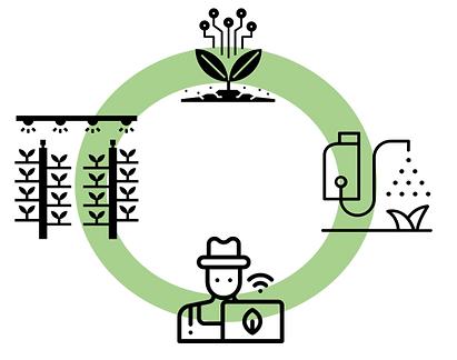 생육설비_픽토그램+지구환경보호.PNG