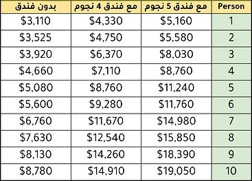 [얄라코리아] 7. 견적 - 단체 - 홈페이지패키지(가격) (1).png