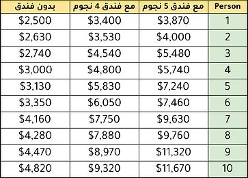 [얄라코리아] 7. 견적 - 단체 - 홈페이지패키지(가격) (3).png