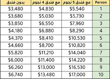 [얄라코리아] 7. 견적 - 단체 - 홈페이지패키지(가격) (7).png